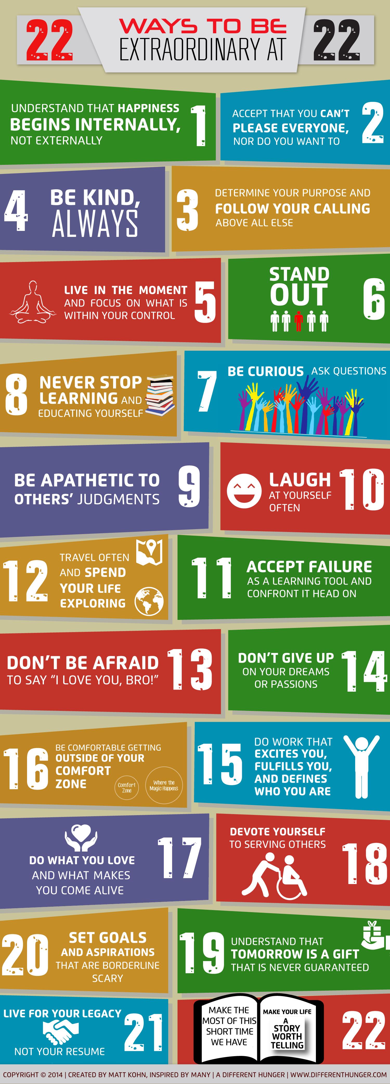 22 Ways to be Extraordinary at 22