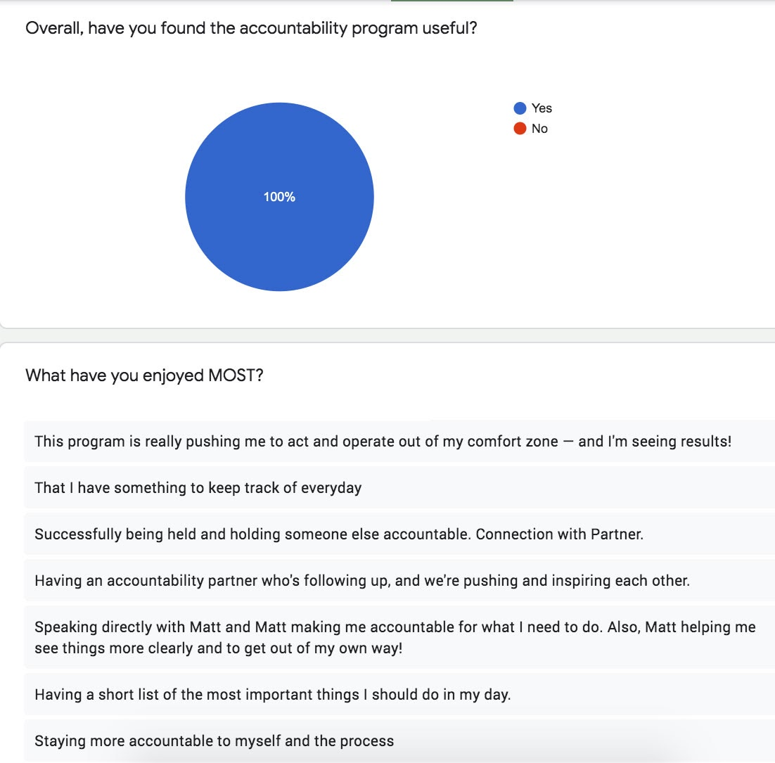 Accountability Program 1